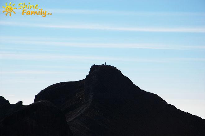 Пик горы Агунг